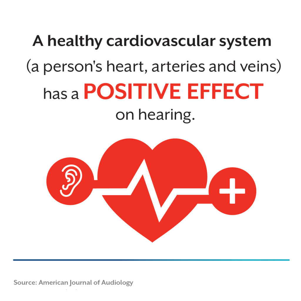 Cardiovascular-Consequences-with-hearing-loss